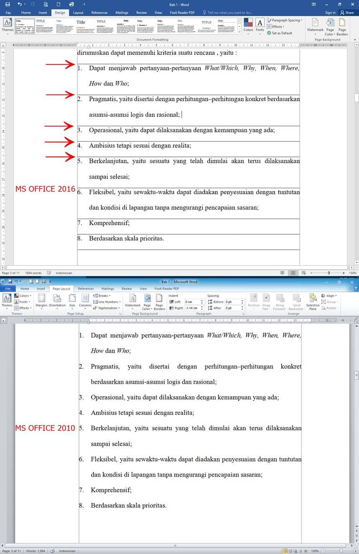 Cara Memperbaiki Microsoft Word 2010 : memperbaiki, microsoft, Memperbaiki, Boundaries, Garis-Garis