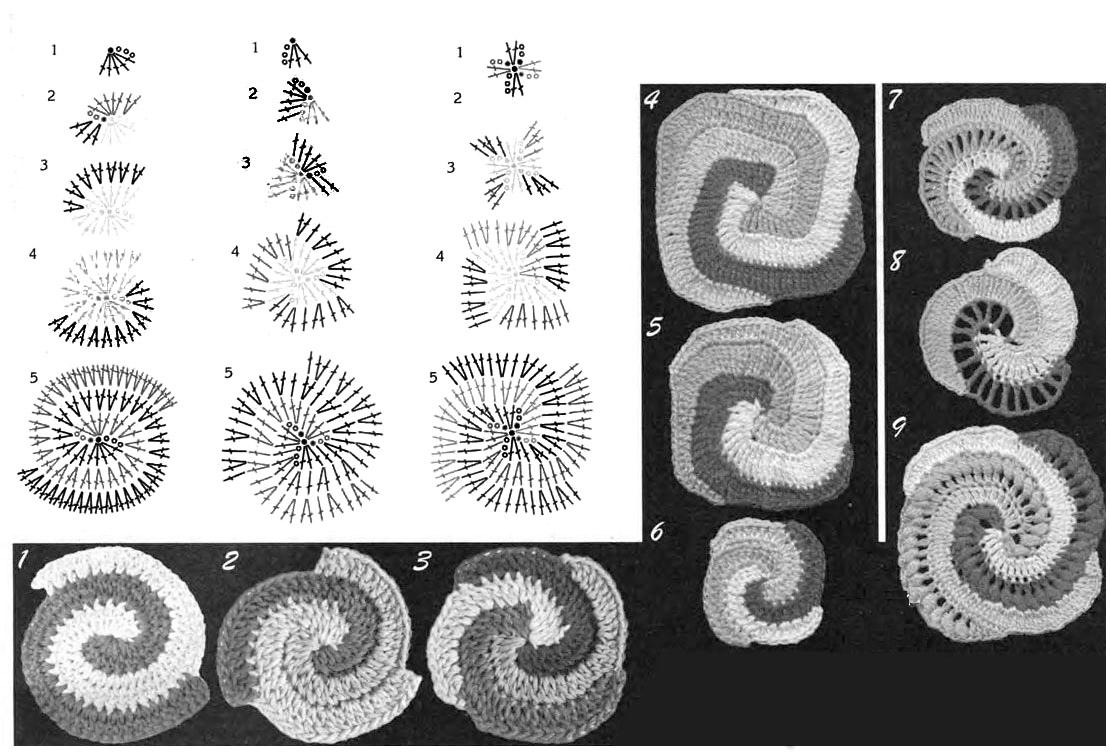 Tecnica Puntada Espiral Friforma