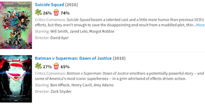 Image Result For Justice League Reviews Read Critics First Reactions