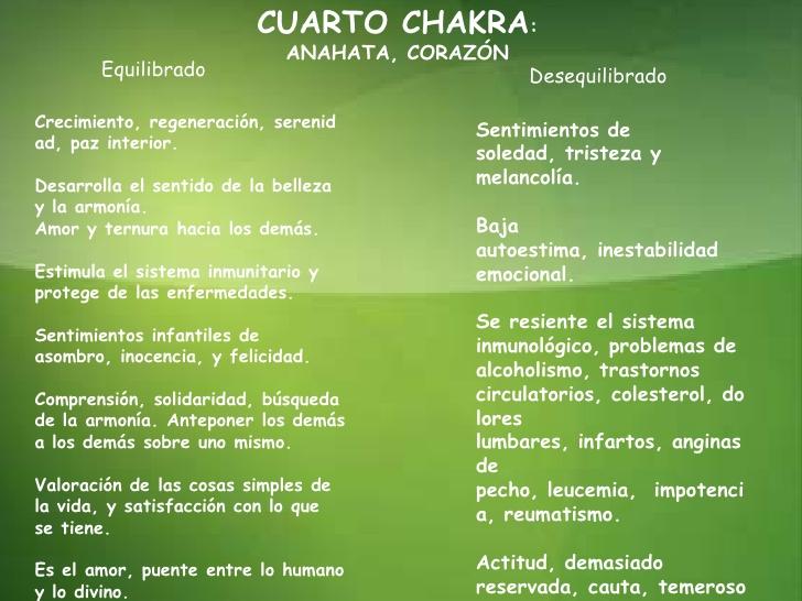 Abundancia, Amor y Plenitud : EL CUARTO CHAKRA, COMO CUIDAR ...
