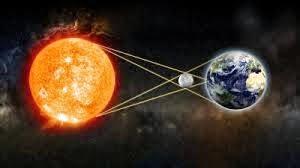 a napfogyatkozás befolyásolja a látást)