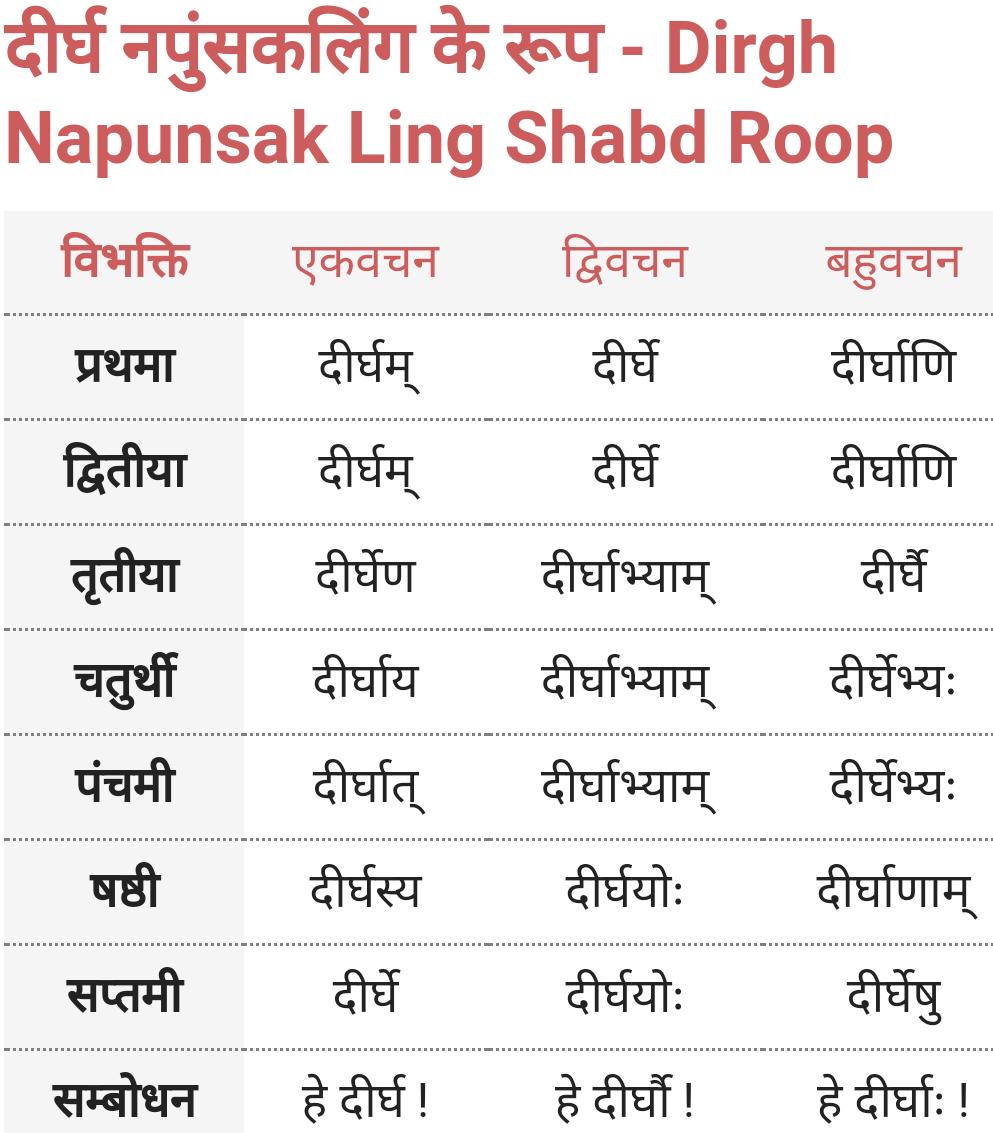 Dirgh Napunsak Ling Shabd Roop
