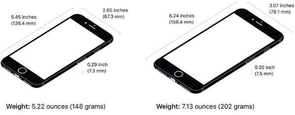 How Big Is an iPhone 8