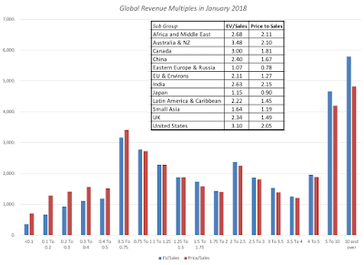 word income statement
