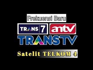 transponder satelit telkom 4