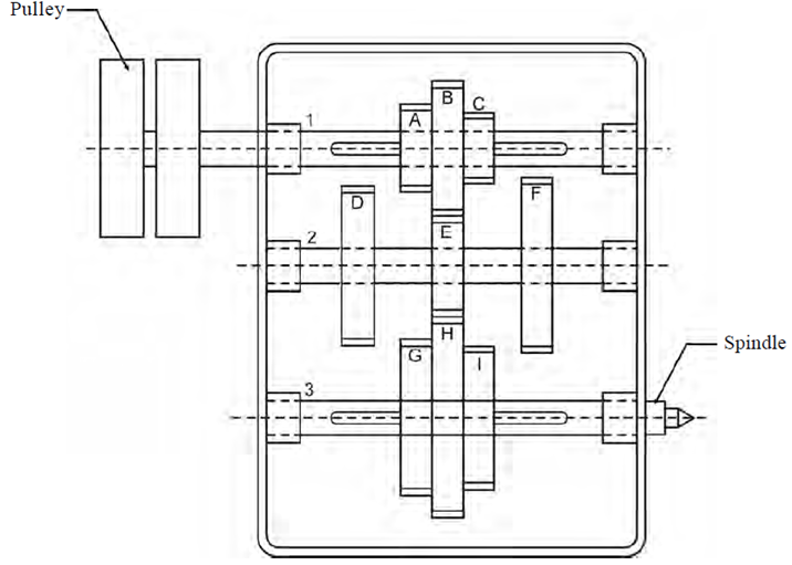 All Geared Lathe Machine: All Geared Lathe Vs Cone Pulley