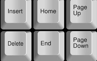 कीबोर्ड के शॉर्टकट्स