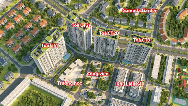 Phân khu xây dựng hạng mục công trình dự án Gelexia Riverside
