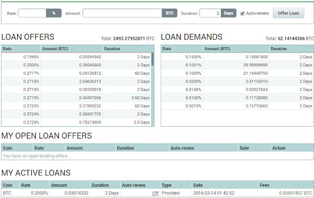 Jakarta automated trading system adalah