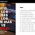 Top 10 de los países en los que más se ve NETFLIX
