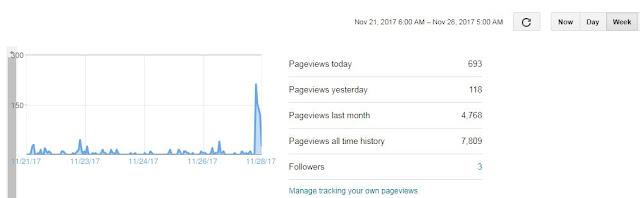 cara cepat meningkatkan traffic pengunjung web blog aman mudah