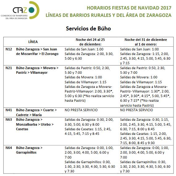 TRANSPORTE PÚBLICO EN ZARAGOZA: 2017