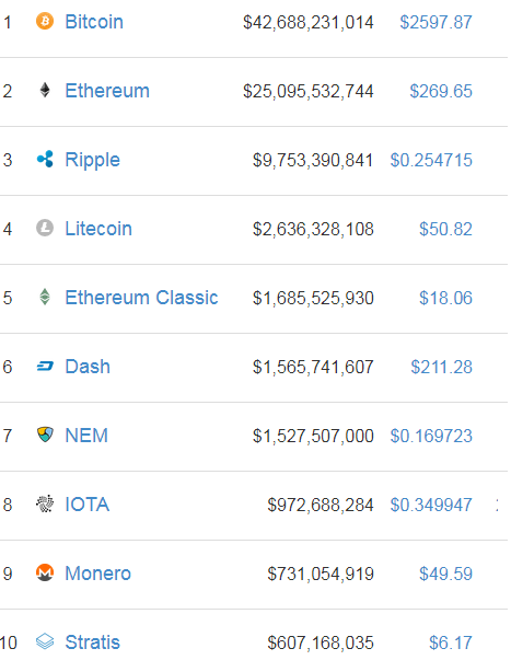 Peringkat+Bitcoin.png (467×603)