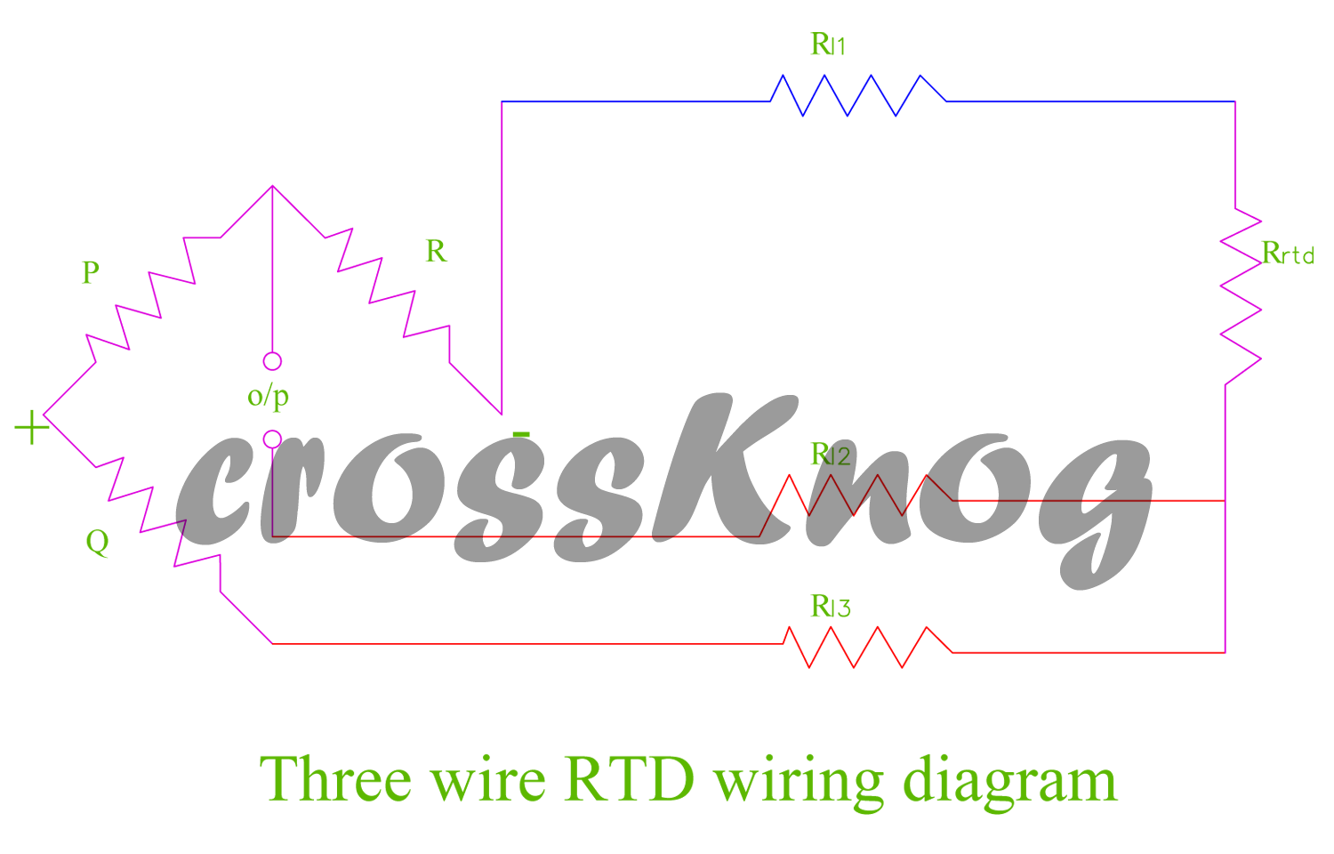 Crossknog Wheatstone Bridge Wiring Diagram As Shown In Figure Above We Connect The Four Resistances At Legs Of Rtd Connected Such Manner That It Works