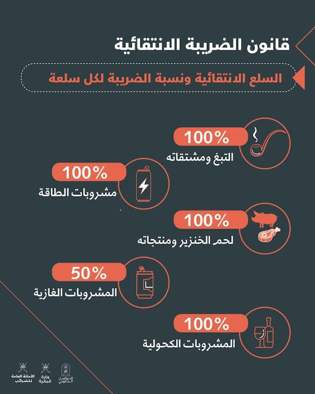 أسعار السلع المشمولة بـ #الضريبة_الانتقائية #سلطنة_عمان