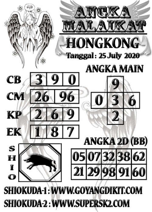 Kode syair Hongkong Sabtu 25 Juli 2020 187