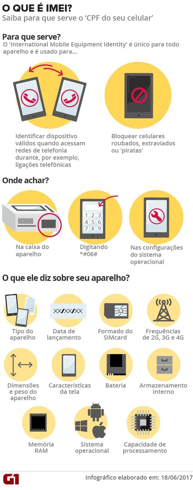 01. Bloqueio de celulares 'piratas' chega a todo o país ...