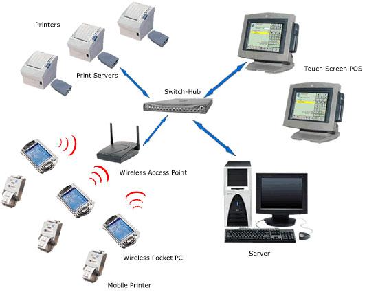 1introduction To Operating System Learningoperatingsystem