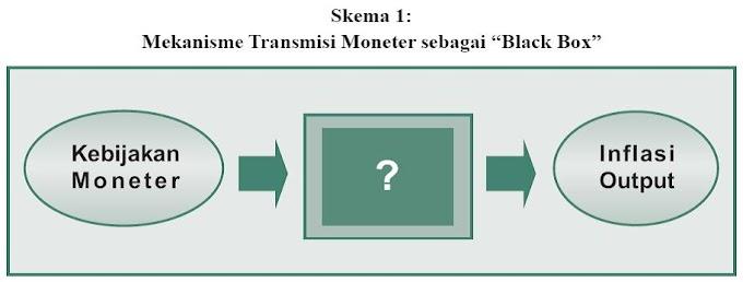 PERAN PASAR MODAL SYARIAH DALAM TRANSMISI KEBIJAKAN MONETER INDONESIA (2)
