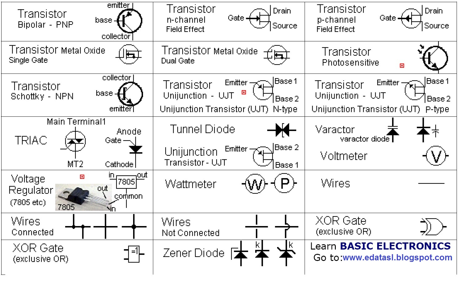 Automotive Wiring Diagram Symbols Residential Thermostat Electrical In Auto Get Free Image