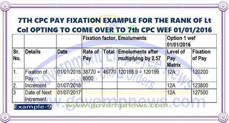 7th-cpc-pay-fixation-example-9