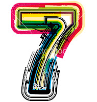 numerology Spouse having number 7