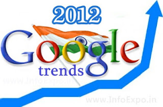 What did the Indians mostly searched on GOOGLE in 2012 ?