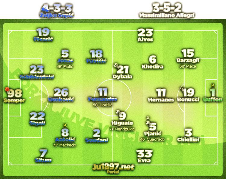 Liga prvaka 2016/17 / 2. kolo / Dinamo Z. - Juventus 0:4 (0:2)