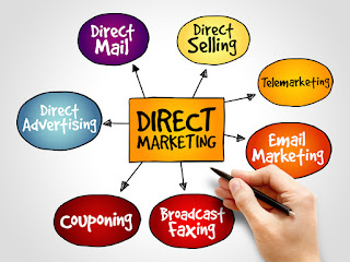 Direct Marketing chart