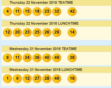 UK 49s LOTTO LUNCH TIME 23-11-2018 - Matka Guru