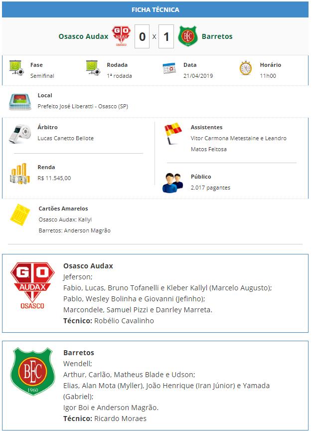 Osasco Audax 0 x 1 Barretos – Touro do Vale se aproxima do Paulista A2 de 2020 (Futebol Interior)