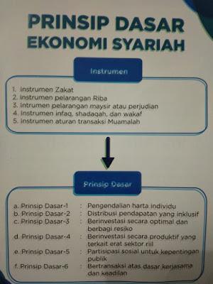 Prinsip Dasar Ekonomi dan Keuangan Syariah