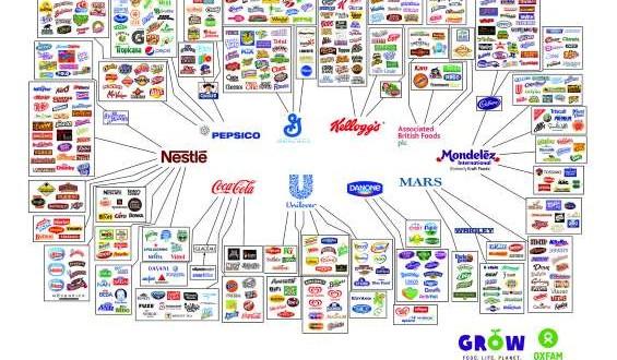 Αυτές είναι οι 10 εταιρείες ελέγχουν όλα όσα αγοράζετε