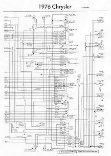 Free Auto    Wiring       Diagram        1976    Chrysler Cordoba Rear Side