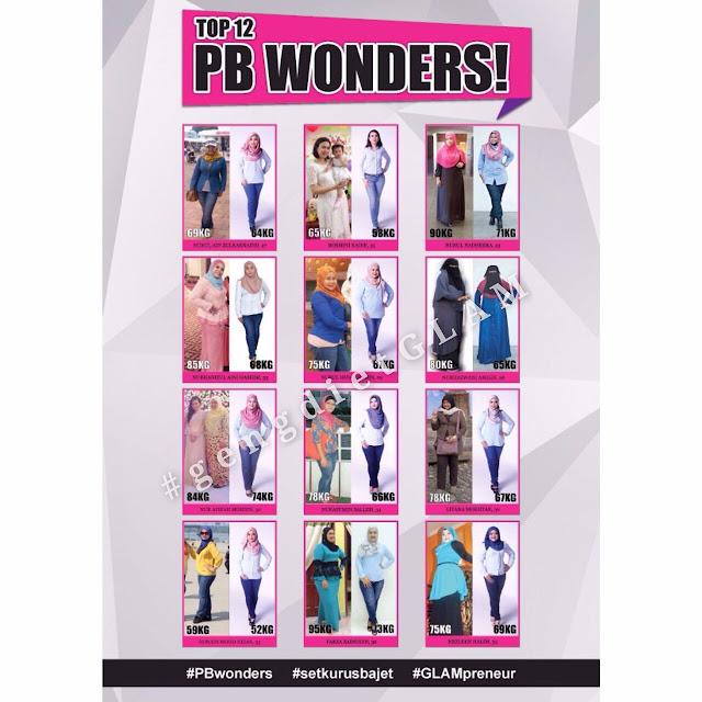 top 12 pb wonders
