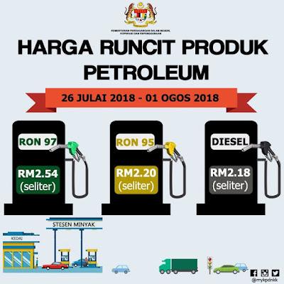 Harga Runcit Produk Petroleum (26 Julai 2018 - 1 Ogos 2018)