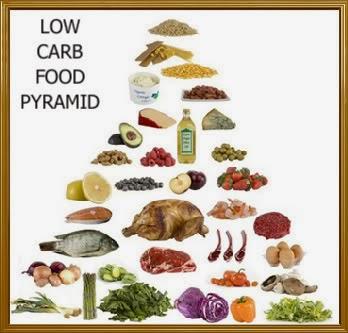 5 Keuntungan Menjalankan Ketogenik Diet