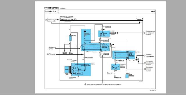 Sơ đồ mạch điện khởi động động cơ Hyundai D6CC