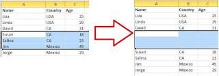 16 Trik yang Dapat Membuat Siapapun Menjadi Seorang Ahli Excel