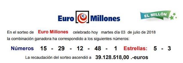 Analisis del resultado euromillones martes 3 de julio de 2018