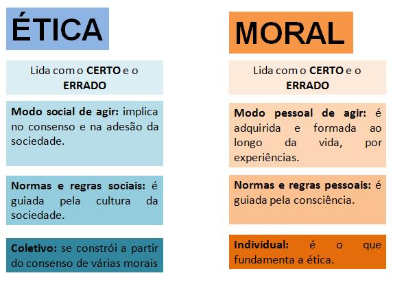 Histo E Historia Filosofia Aula 04 Etica E Moral