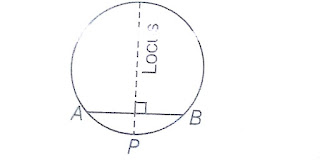 locus of a point equidistant from the two points on the circle