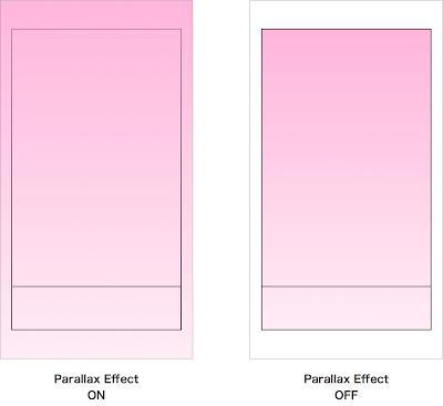 iOSの壁紙設定時の測定範囲イメージ
