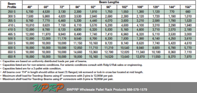 Beam Archives Wprp Wholesale Pallet Rack Products