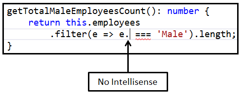 angular interface example