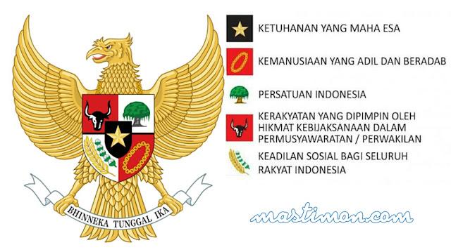 Kumpulan kata kata ucapan selamat Hari Lahir Pancasila 01 Juni 2017