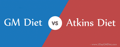 Atkins Diet vs GM Diet: Pros and Cons