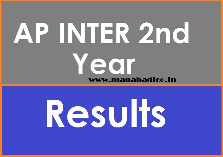 Ap Inter 2nd Year Result 2018 Declared on bieap gov in Manabadi