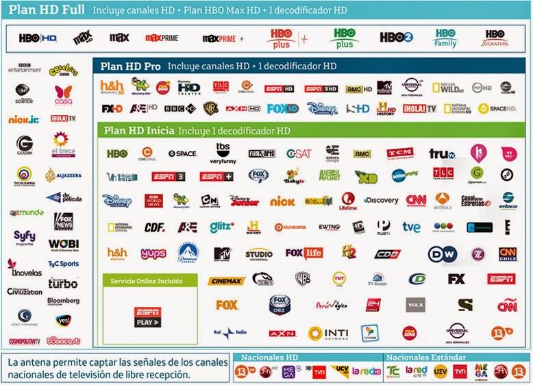 Movistar Tv Es El Primer Cableoperador En Tener Todos Los