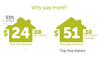The negative middle of bank mortgage insurance